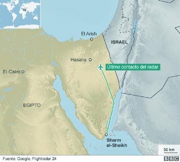 """Culpan a """"factor externo"""" el siniestro del avión en Egipto"""