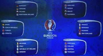 Se definen los grupos de la Eurocopa de Francia 2016