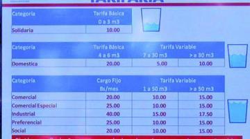 Cochabamba: nuevo sistema tarifario del agua cuenta con 3 categorías