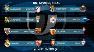 Athletic-Barcelona y Real Madrid-Sevilla se verán las caras en los octavos de final