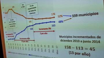 ASFI: servicios financieros llegan a 163 de los 339 municipios