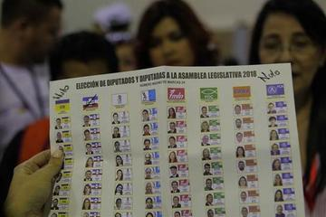 Gobierno de El Salvador reconoce derrota de oficialismo en elecciones