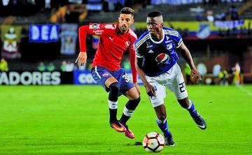 Independiente empata con Millonarios en el Grupo C