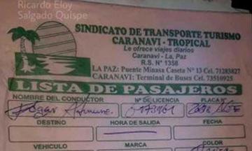 Accidente en ruta Caranavi - La Paz deja tres muertos