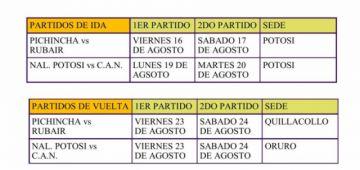 Se definen los rivales de Pichincha y Nacional Potosí