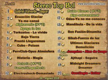 """El """"Jaguar"""" ruge fuerte en el ranking Stereo Top Bol"""