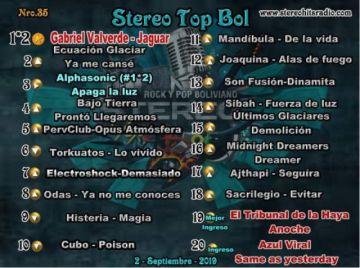 """El """"Jaguar"""" ruge en """"la roca del rey"""" del Stereo Top Bol"""