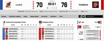 Pichincha gana el segundo partido ante Nacional 76 - 70