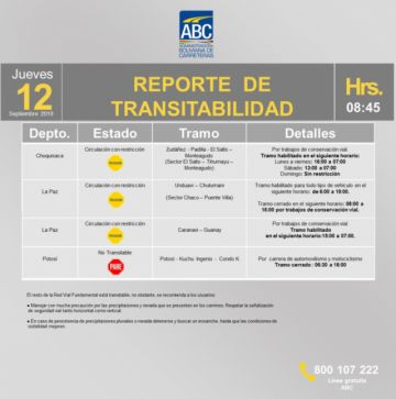 La ruta Potosí Oruro estará cortada hasta las 16:00