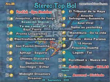 PervClub pasa a la punta del ranking de Stereo Hits Radio
