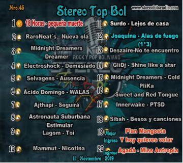 """""""Pequeña muerte"""" se corona como líder en el ranking del Stereo Top Bol"""