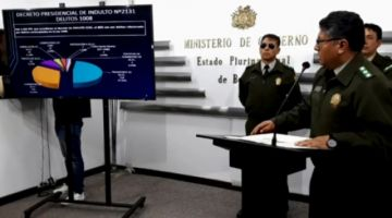 Revelación: de 5.500 reos indultados, 4.695 tenían vinculos al narcotráfico