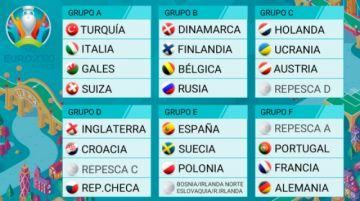 Alemania, Francia y Portugal quedan en el mismo grupo de la Eurocopa de 2020