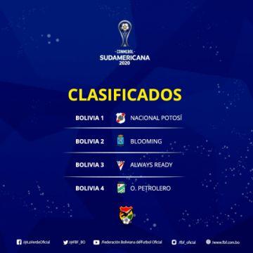 La FBF inscribe a Nacional Potosí en la Copa Sudamericana