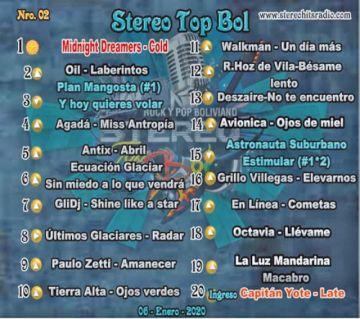 El Stereo Top Bol anuncia su anual de 99 canciones