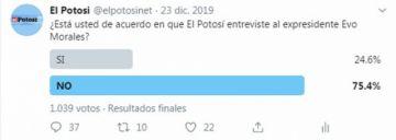 El Potosí no entrevistará al expresidente Morales