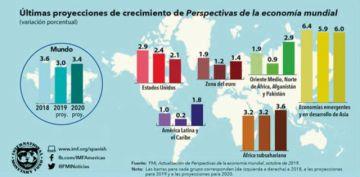 ONU prevé recuperación de la economía en 2020