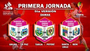 Potosí debutará contra Tarija en la Copa de Integración Nacional