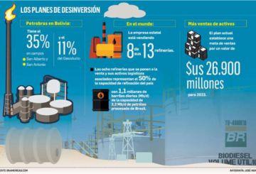 Petrobras incorpora a Bolivia en su plan de desinversión global