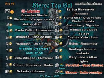Este fin de semana llega el Anual 2019 de Stereo Hits