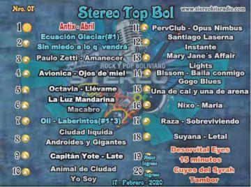 El conteo anual del Stereo Top Bol brilló en las radios