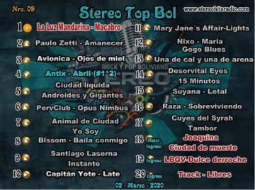 Luz Mandarina lidera el conteo del Stereo Top Bol