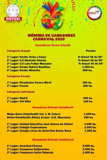 Eligen a los ganadores de las entradas carnavaleras