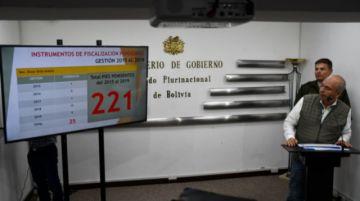 Murillo cuestiona pedidos de interpelación del MAS