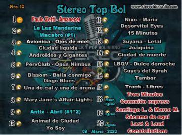 Paulo Zetti es el líder del conteo del Stereo Top Bol