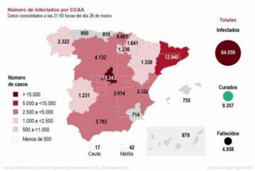 España registra su cifra más alta de muertes, 769, pero reduce los contagios