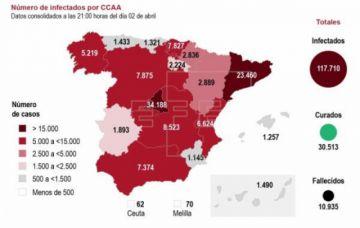 España se prepara para alargar el confinamiento tras fase de estabilización
