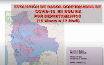 Vea la evolución de los casos de COVID-19 en Bolivia