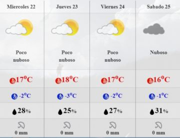 El Senamhi vuelve a reportar temperaturas bajo cero en Potosí