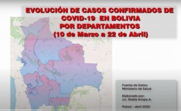 Vea la evolución del COVID-19 en Bolivia