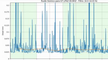 Observatorio San Calixto registra reducción de vibración sísmica por disminución de actividades humanas en La Paz