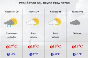 El Senamhi pronostica que mejorará el clima