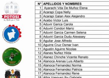 Vea la lista de los autorizados para viajar en Potosí