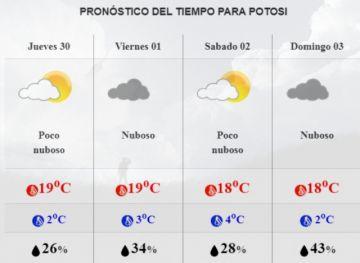 Potosí no registrará temperaturas bajo cero el resto de la semana