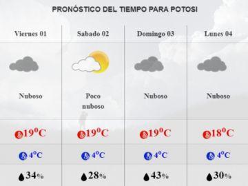 Las temperaturas mínimas de Potosí siguen subiendo en el pronóstico del Senamhi