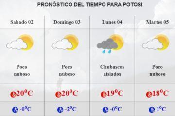 Vuelven las temperaturas bajo cero al pronóstico para Potosí