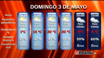 Será un domingo seminublado en Potosí