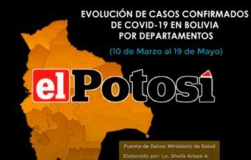 Vea el avance del coronavirus en Bolivia hasta el 19 de mayo