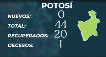 Bolivia aumenta 632 casos de COVID-19, cifra escala a 7.768
