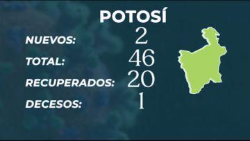 En dos días Bolivia suma mil casos y ahora son 8.387 pacientes con COVID-19