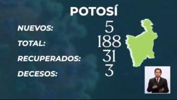 Bolivia suma 306 nuevos casos de COVID-19 y total asciende a 13.949