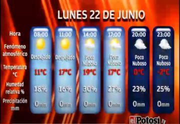 El Potosí le presenta el clima, cotizaciones y los valores