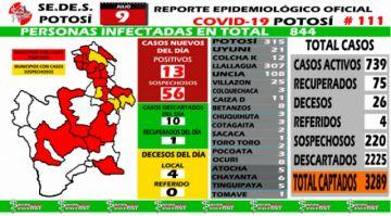 Se reporta cuatro decesos por coronavirus de pacientes de Potosí, Pocoata, Sacaca y Llallagua