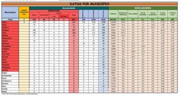 Potosí suma tres casos nuevos de coronavirus y registra dos decesos