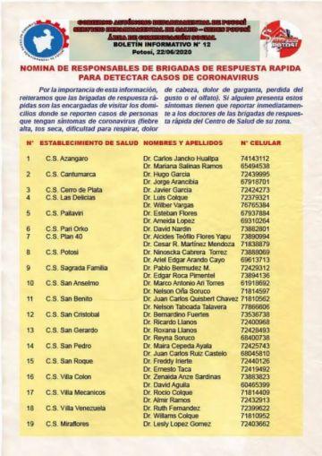 Reiteran nómina de brigadas para detectar casos de COVID-19