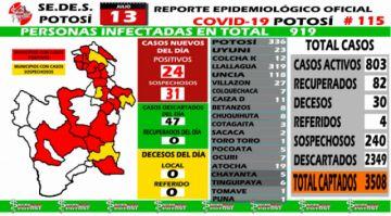 ¿Por qué hay tantos casos de COVID-19 en algunos municipios del norte de Potosí?